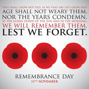 Remembrance Day (World War I) card in vector format.